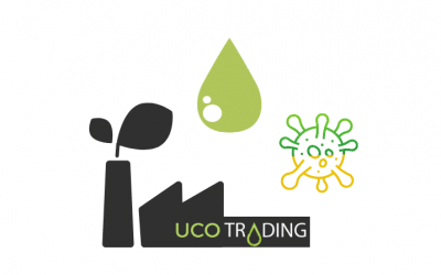 ¿Cómo ha afectado el COVID-19 a la recogida del UCO mundialmente?